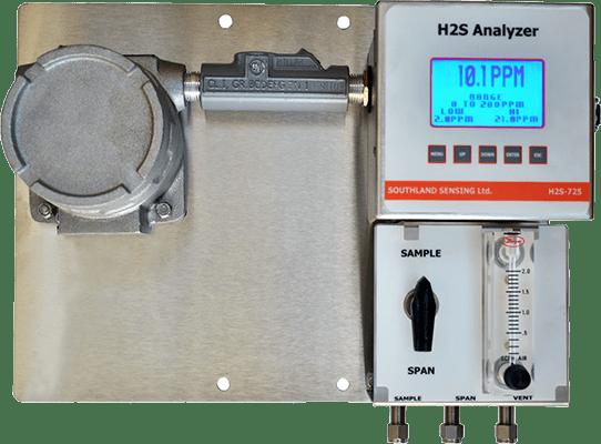 ppm-hydrogen-sulfide-analyzer-min
